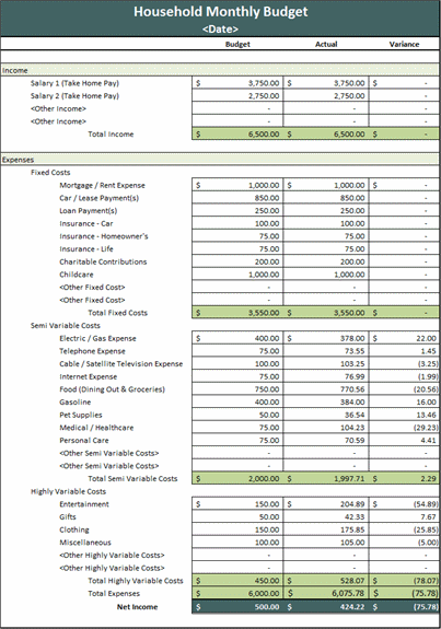 Monthly household budget | Budget Templates | Ready-Made ...