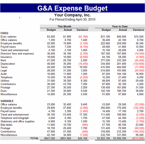 G & A Expense Budget Template | Budget Templates | Ready-Made Office ...