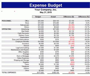 Expense Budget Template Budget Templates Ready Made