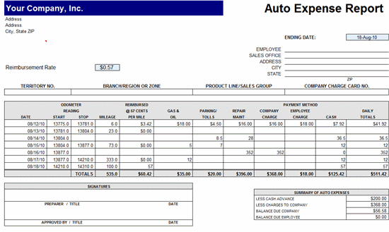 Easy to use free excel auto expense report template